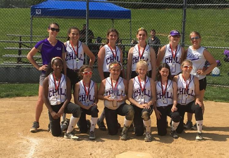 Fever Fastpitch Champions